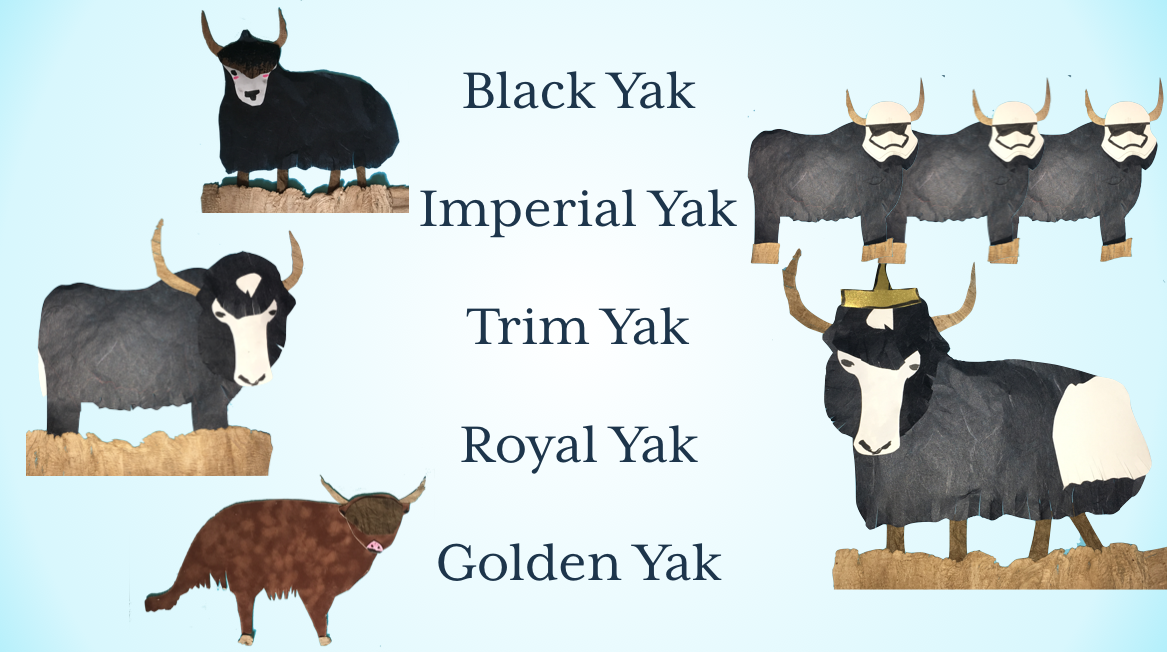 A Taxonomy of Yak Shaving - The Composition