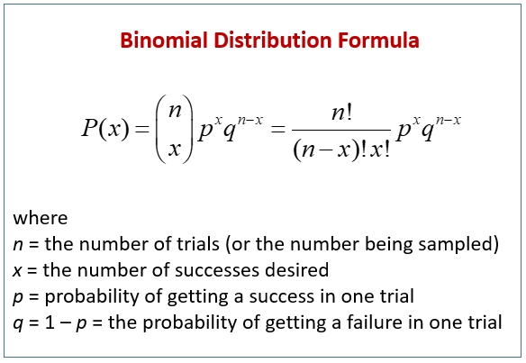 Hypothesis testing for dummies - Towards Data Science