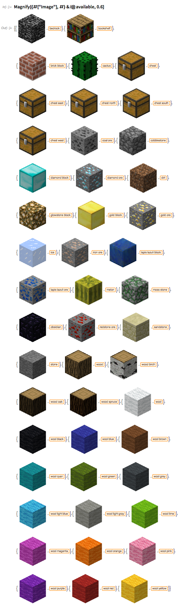 Playing With Code Four Minecraft Projects Using The Wolfram Language By Tech Based Teaching Editor Tech Based Teaching Computational Thinking In The Classroom Medium