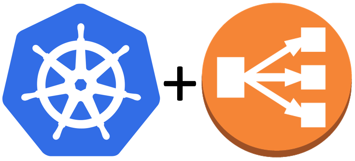 Kubernetes and ELBs, The Hard Way - Hagai Barel - Medium