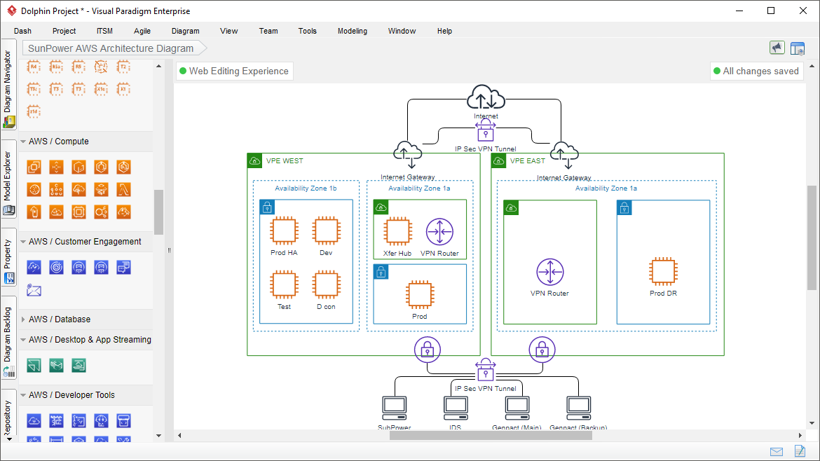 AWS 2019 Update — The Most Powerful AWS Architecture Design Tool