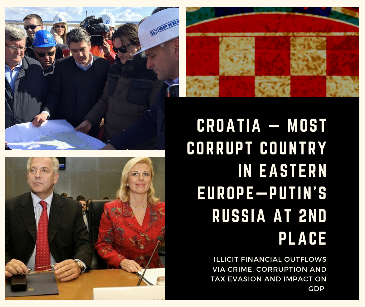 Croatia — a Member of NATO and the EU Ranked as Most Corrupt Country in Eastern Europe — Vladimir Putin's Russia at 2nd Place