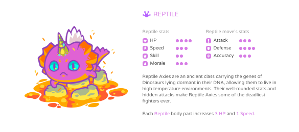 Axie Class Stat Recap and Battle Implications (Closed Beta Edition)
