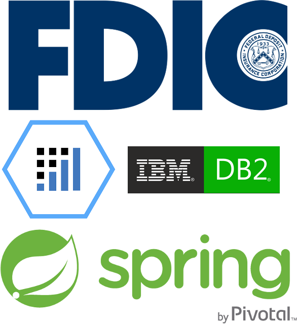 Java: Create a Spring Data JPA App with IBM Db2 and FDIC