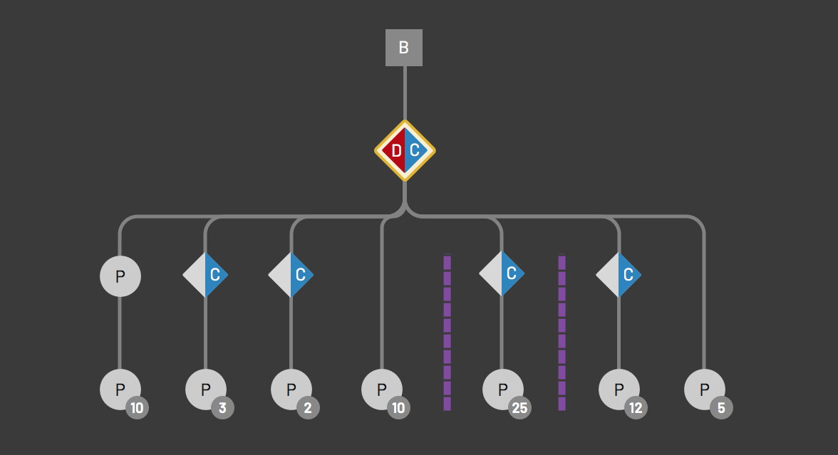 Design Systems Architecture Diagrams By Nathan Curtis Eightshapes Medium