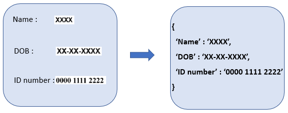 Information Extraction from ID Cards — Using YOLOv2