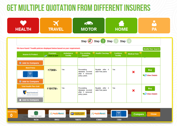 Cheap Motor Insurance Policy For Young Drivers By Palash Bhattacharjee Insurance Stories Medium