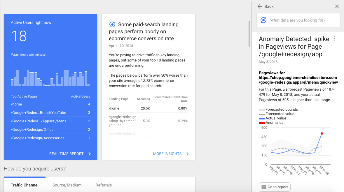 Anomaly Detection in Google Analytics — A New Kind of Alerting