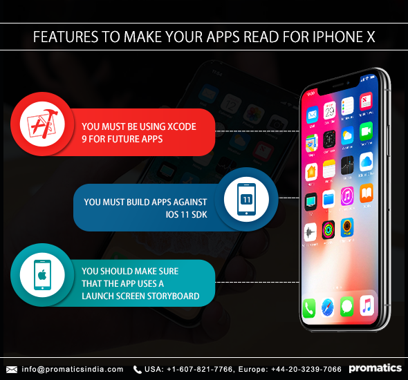 Top Five Must Need Apps For Iphone X - Circus