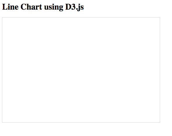 Learn to create a line chart using D3 js - freeCodeCamp org