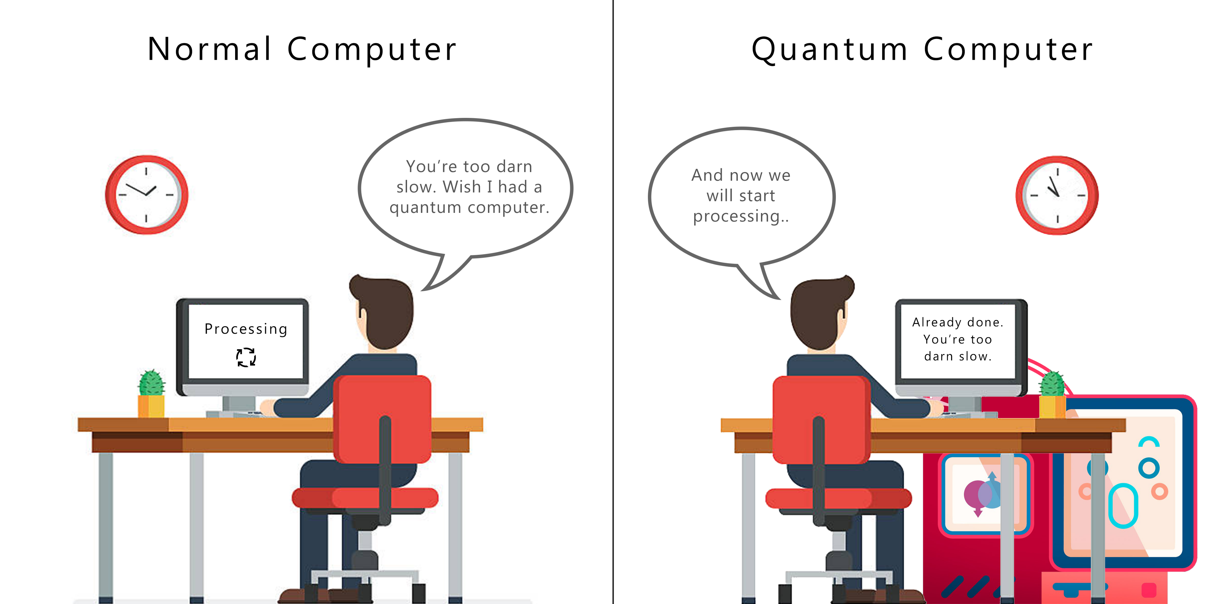 Quantum Computing Explained Simply And How Actually Quantum