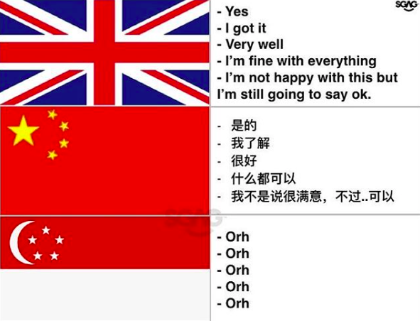 Singlish: You know anot? - Not Lost In Translation - Medium