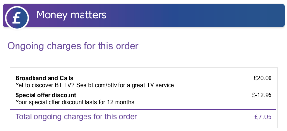 One man's ongoing attempt to get fibre broadband from BT
