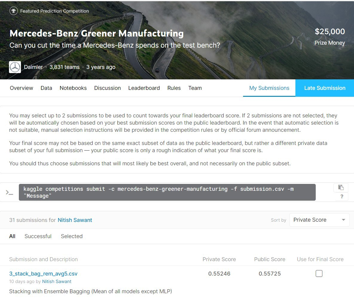 Detailed Solution to Mercedes Benz Green Manufacturing Competition
