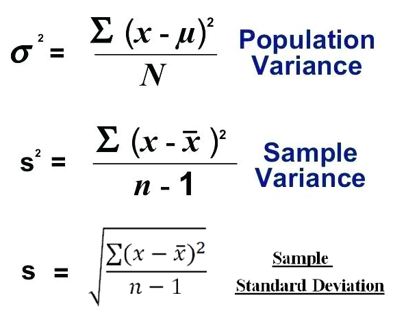 Sample Variance - Statistical Guess - Medium