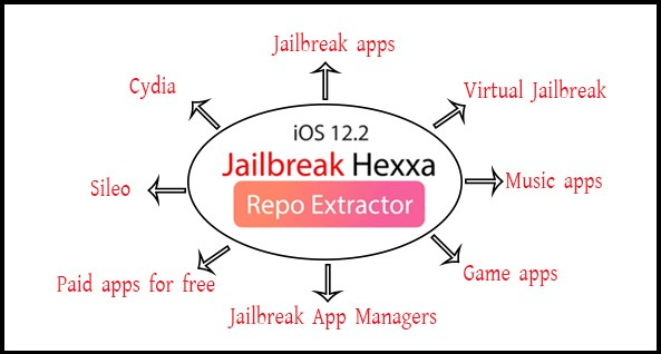 Why you should install Hexxa? - Angelo George - Medium