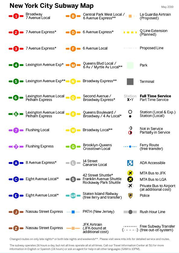 New York Subway Map Future.Rethinking The New York City Subway Map Jun Seong Ahn Medium
