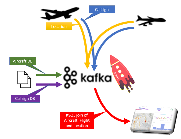Raspberry Pi and Software-Defined Radio Shows Which Plane Woke Your Cat