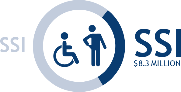 Nine Facts to Know About Social Security Disability