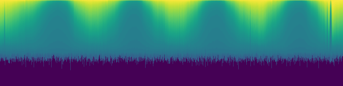 Time-series Histograms with Rothko — Metrics Collection for