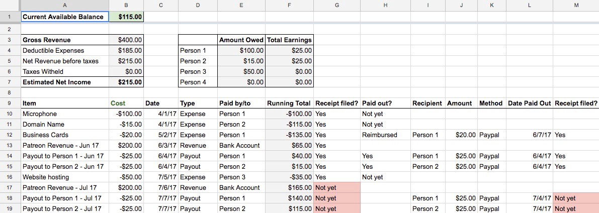 Accounting For Podcasts Bello Collective