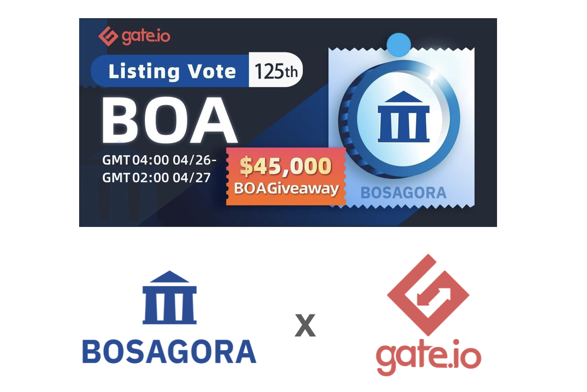 BOSAGORA Gets listed on Gate.io