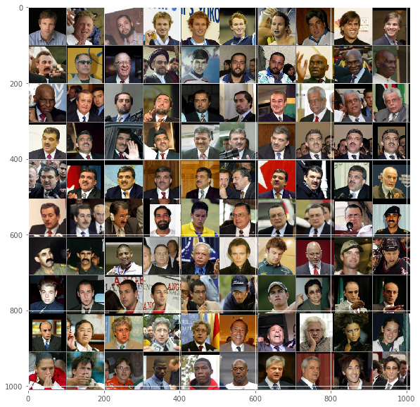 Image Data Pre-Processing for Neural Networks - Becoming Human