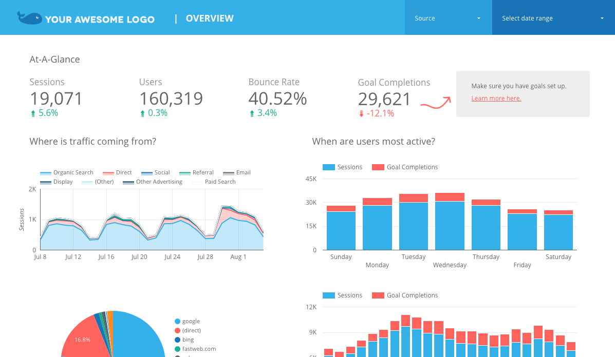 The 6 best free Google Data Studio templates in 2021 | by Josh  Cottrell-Schloemer | Prototypr | Prototypr