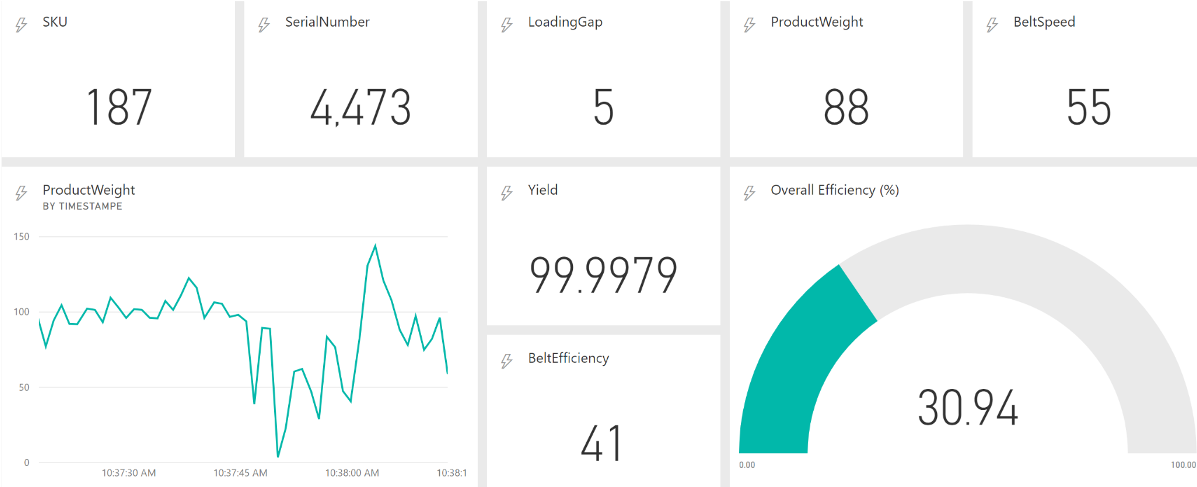 Real Time Data Streaming in Power BI with Azure