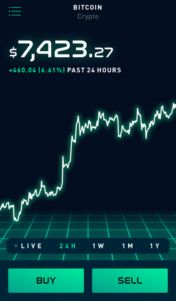 Robinhood Bitcoin price screenshot