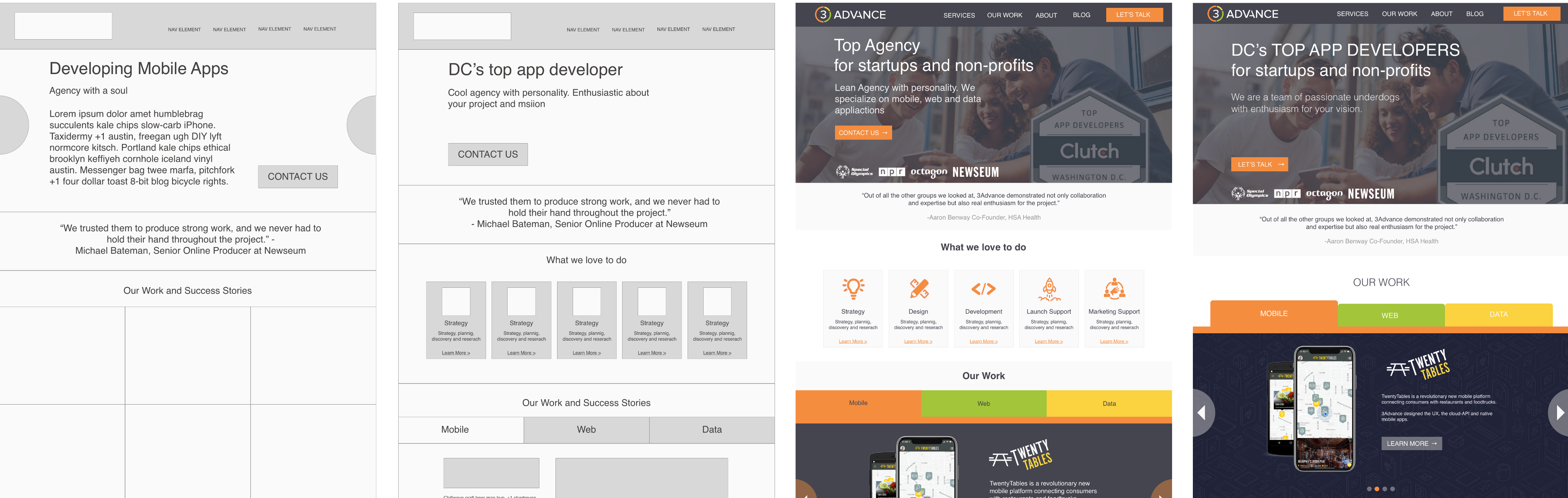 Redesigning Website For Dc S Top App Development Agency A Ux Case Study By Tim Kachko Ux Collective