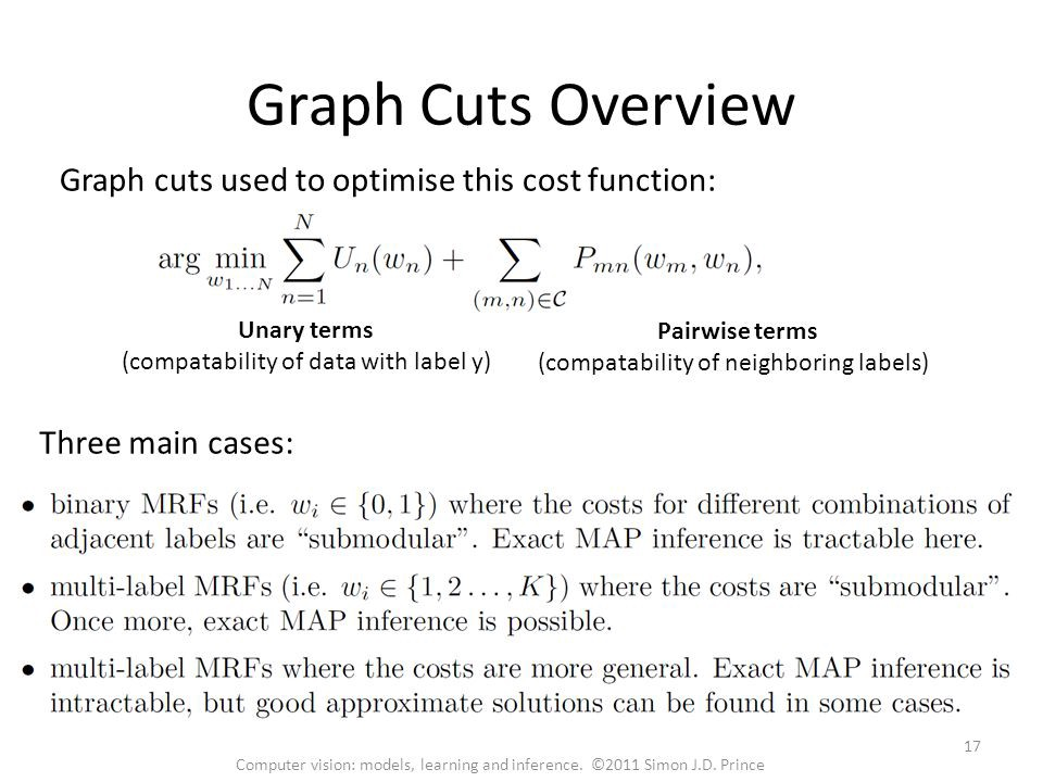Graph-cut in MAP inference - Li Yin - Medium
