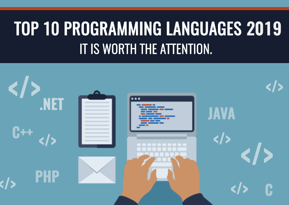 Top 10 Programming Languages for Successful Development in 2019
