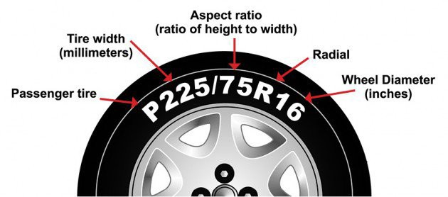 Tire Size Meaning >> How To Read Your Tire Size Fiix Mechanics Medium
