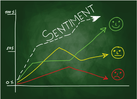 Sentiment Analysis: a benchmark