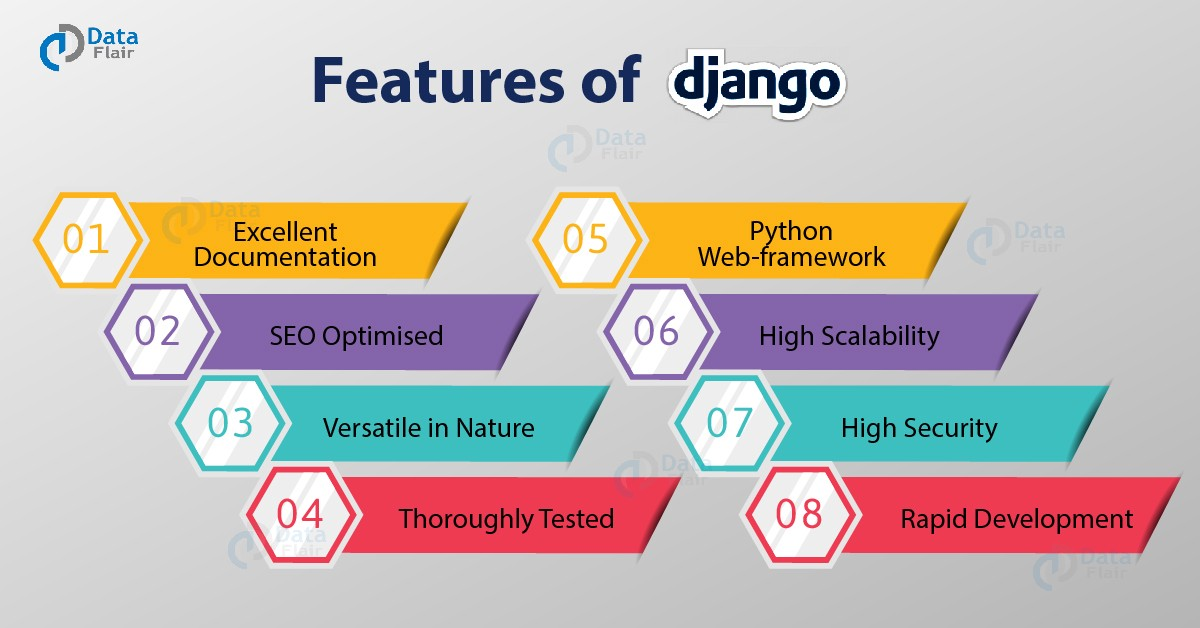 Is Django Really Worth learning? - codeburst
