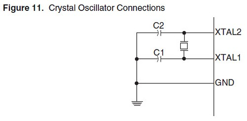 Setting Up An External Crystal Clock Source (with Fuse Bits) for AVR
