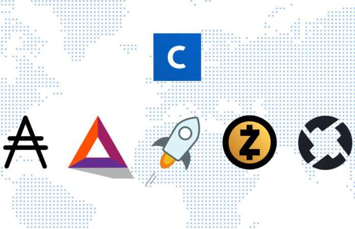 ZRX Is Now a Lock for Coinbase — Evaluating the Rest (BAT