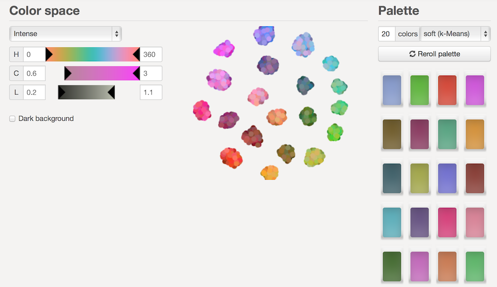 Color Advice for Data Visualization with D3 js - Elijah Meeks - Medium