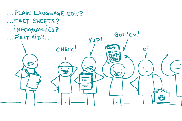 """A doodle with a clipboard says """"Plain language edit? Fact sheets? Infographics? First aid?"""" as an assembled group of doodles replies """"Check!"""" """"Yup"""" """"Got 'em"""" and """"Si"""""""
