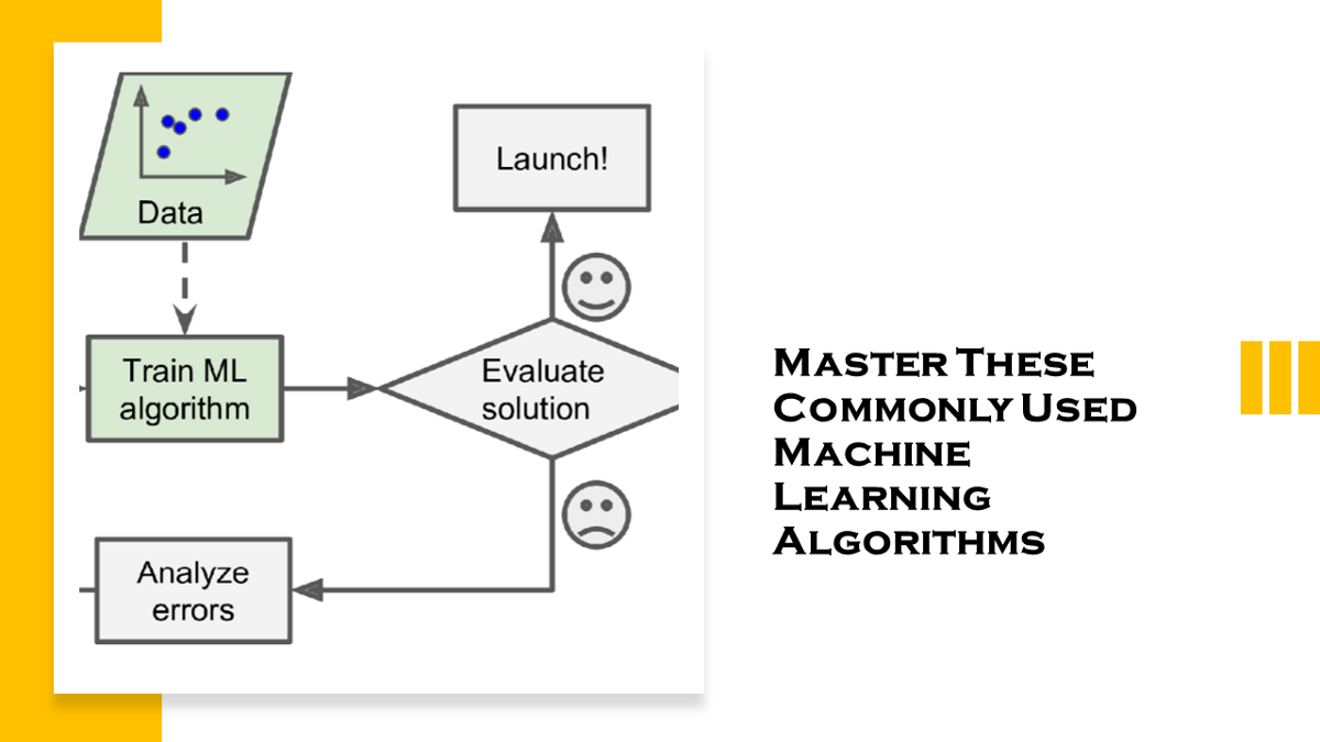 Machine Learning Algorithms That Are Mostly Used