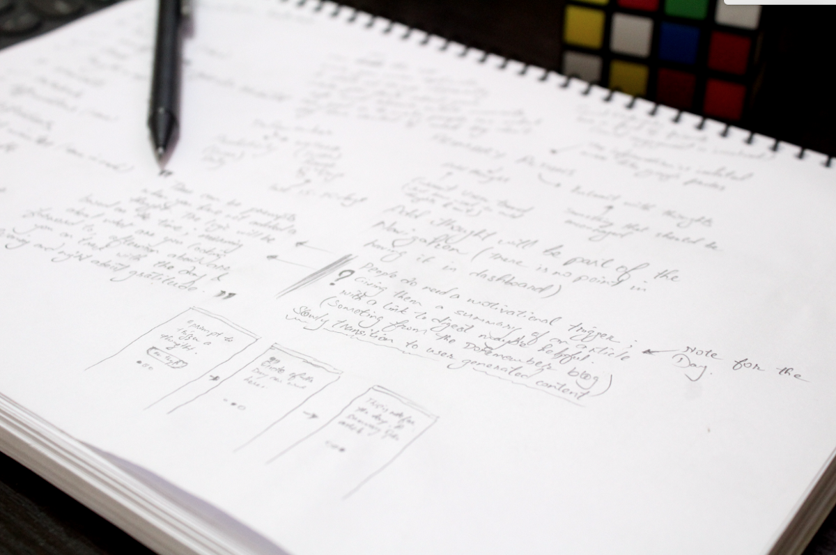 My design process: a step by step overview