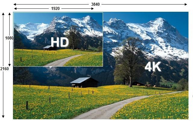Bringing live 4K streaming sporting events to life at scale