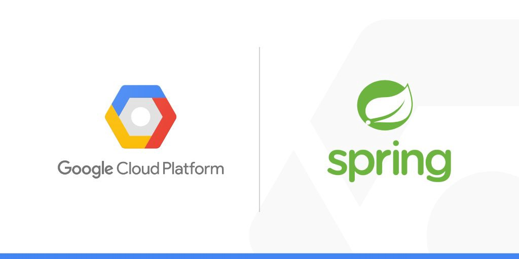 Creating Google Cloud Pub/Sub publishers and subscribers with Spring