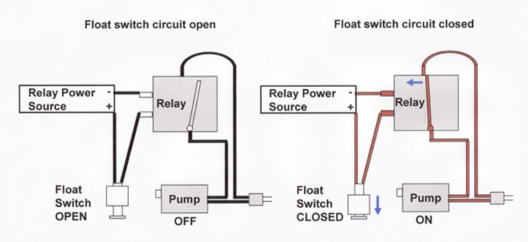 Wiring Diagram Water Pump Float Switch - Wiring Diagram Save on