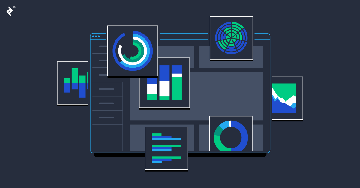 Top Data Visualization Examples And Dashboard Designs By Shane Ketterman Ux Collective