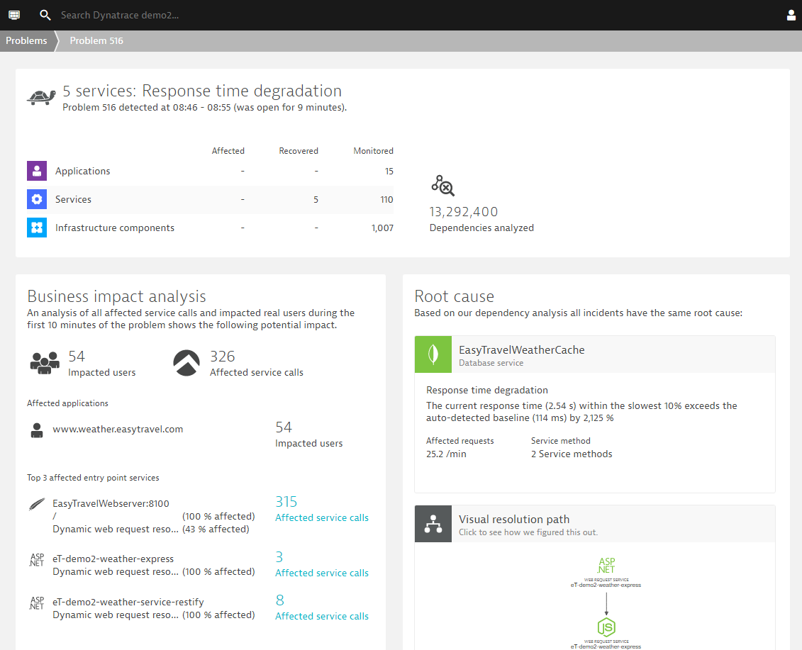 A GUIDE ABOUT SELF-HEALING APPLICATIONS WITH ANSIBLE AND DYNATRACE