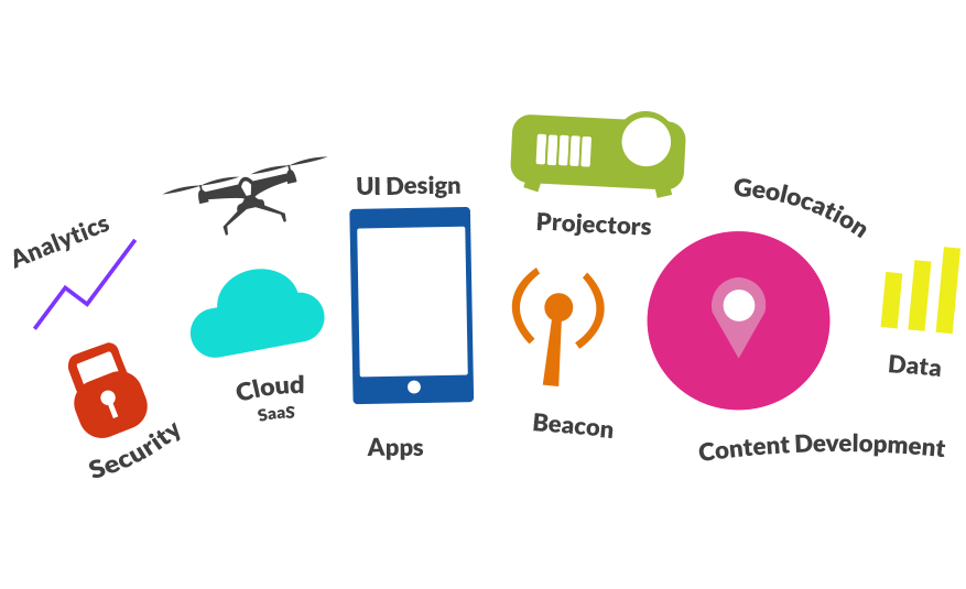 Trends and Tech: The interwebs and IoT