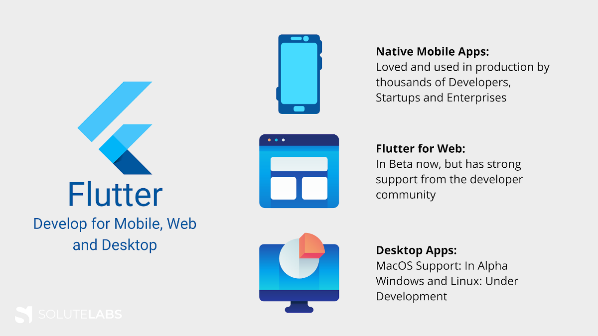Flutter for Web: An Ultimate Guide