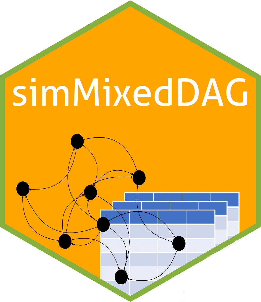 """""""Real life"""" DAG simulation using the simMixedDAG package"""